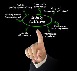 Safety Culture diagram