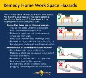 Remedy home work space hazards with diagrams of how to appropriately manage power cords