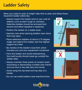 Ladder safety: text gives tips for safe use of ladders and hazards to avoid. Images show proper and improper ladder set up