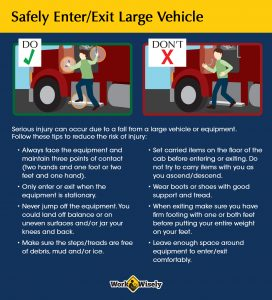 Safely enter and exit large vehicles. Text gives tips on how to do this and images show right and wrong way to enter or exit a large vehicle.